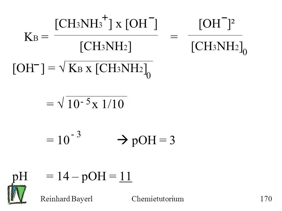 [CH3NH3 ] x [OH ] [OH ]² [CH3NH2] [CH3NH2] KB = =